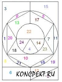 Найди числа от 1 до 24