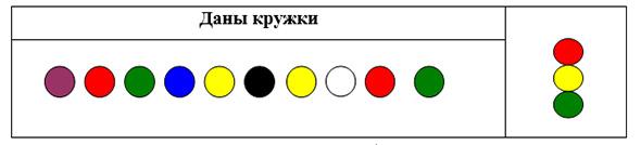 Соберите светофор из кружков
