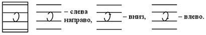 Отработка написания буквы Э