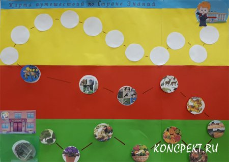 Карта путешествий по стране Знаний