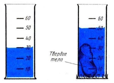 Цилиндр с водой