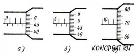 Показания микрометра