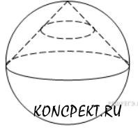 Конус вписанный в шар