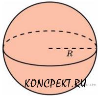 Найдите площадь поверхности шара