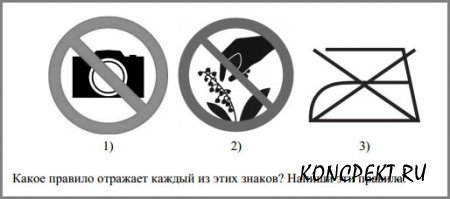 Знаково-символические изображения