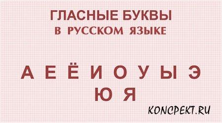 Гласные буквы в русском языке