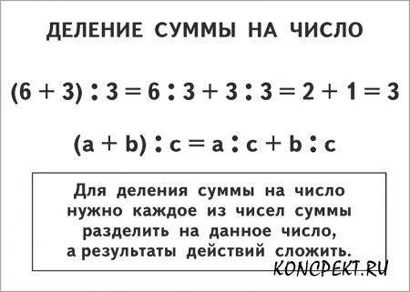 Деление суммы на число