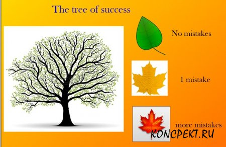 The tree of success