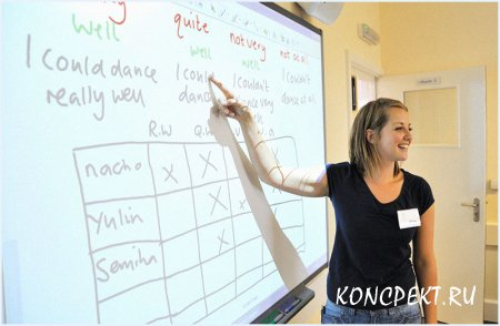 Провожу урок английского языка