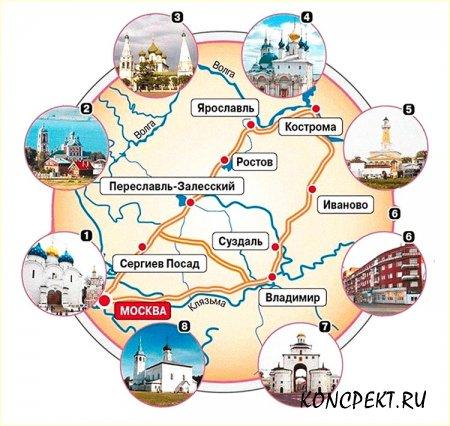 Города входящие в Золотое кольцо России