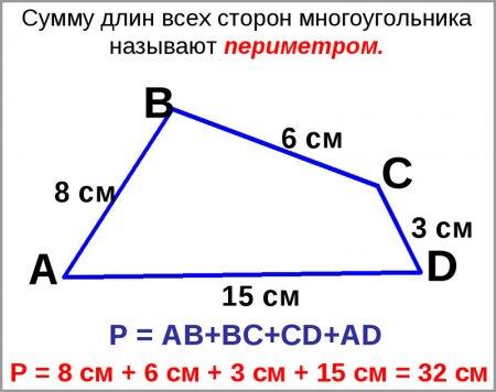 Определение периметра многоугольника