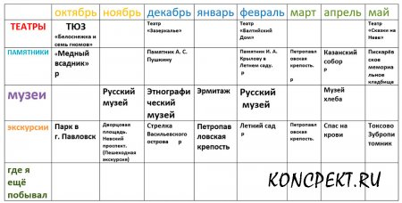 Путевка-рекомендация