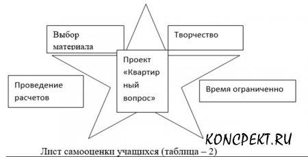 Звездочка планирования
