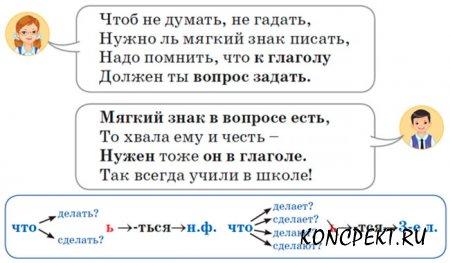 Пдсказка в написании глаголов на -ться и -тся