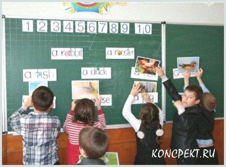Интегрированный урок английского языка и математики