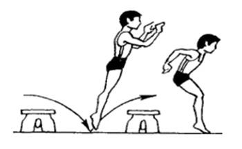 Прыжки через скамейки двумя ногами