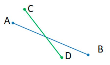 Отрезки AB и CD
