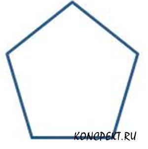 Сколько углов у многоугольника?