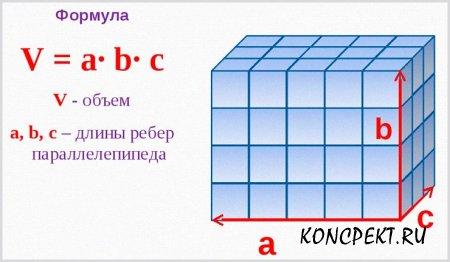 Формула вычисления объема прямоугольного параллелепипеда