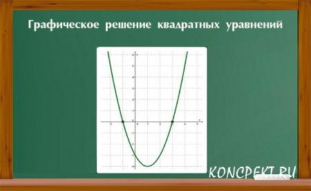 Графическое решение квадратных уравнений