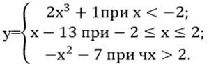 Найдите точку экстремума функции