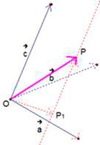 Разложение вектора по трем некомпланарным