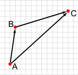 Какой вектор представляет суммарное перемещение тела?