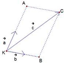 Разложение вектора по двум неколлинеарным