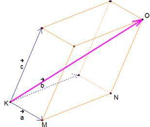 Сложение векторов в пространстве