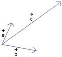 Векторы на плоскости