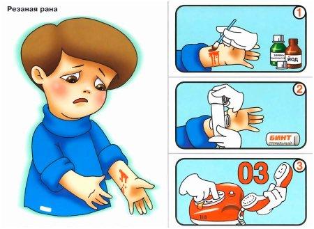 Первая помощь при резаной ране