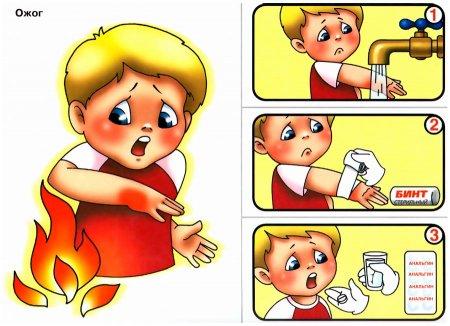 Первая помощь при ожоге