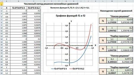 Оформления модели в MS Excel
