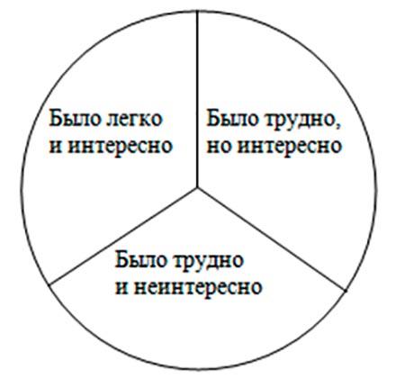 Закрасьте часть круга