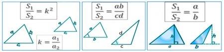 Формулы, связанные со свойствами площадей фигур