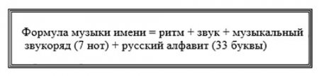 Формула музыки имени