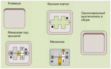 Устройство одноклавишного выключателя