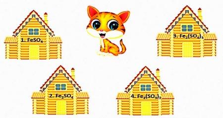 Помоги котенку найти свой домик