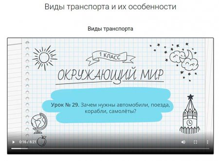 Посмотрите видео по теме на сайте РЭШ