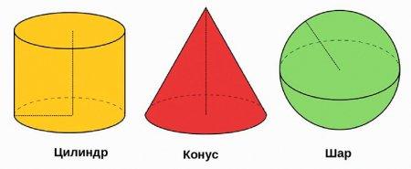 Цилиндр, конус, шар