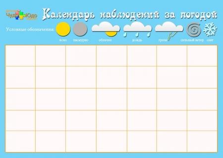 Шаблон дневника наблюдения для детского сада