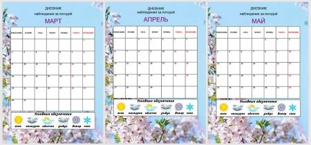 """Шаблоны дневника наблюдения """"Весенние месяцы"""""""