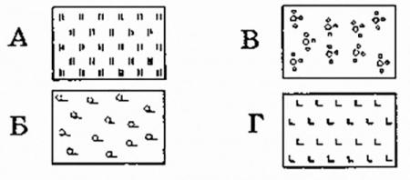 Условные обозначения на карте