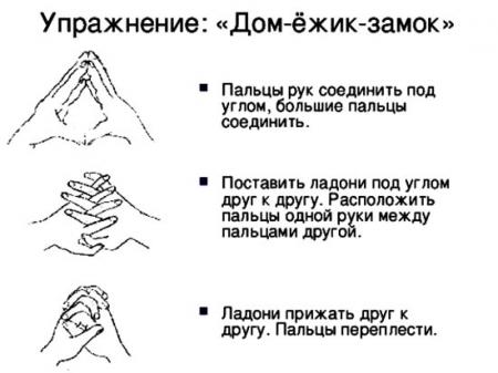 """Упражнение """"Дом-Ежик-Замок"""""""