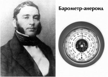 Барометр-анероид изобретенный Люсьеном Види
