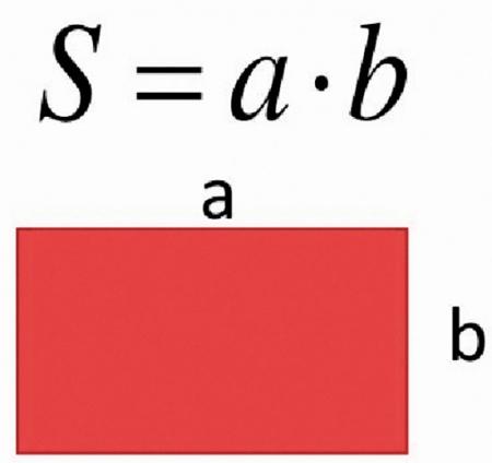 Формула нахождения площади прямоугольника