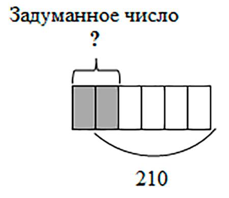 Задуманное число составляет 2 части
