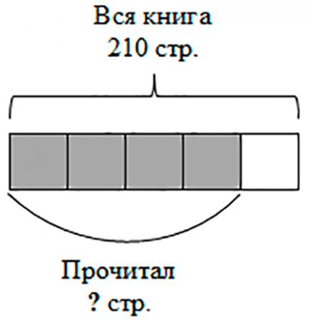 Рисунок к задаче на нахождение части от числа