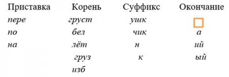 Составление слов из частей
