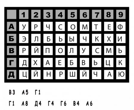Зашифрованное письмо